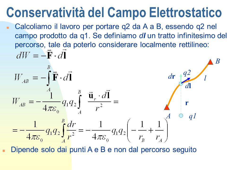 Conservatività del Campo Elettrostatico n Calcoliamo il lavoro per portare q2 da A a B, essendo q2 nel campo prodotto da q1. Se definiamo dl un tratto