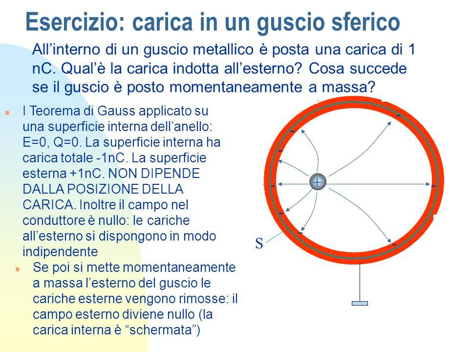 Esercizio: carica in un guscio sferico Allinterno di un guscio metallico è posta una carica di 1 nC. Qualè la carica indotta allesterno? Cosa succede