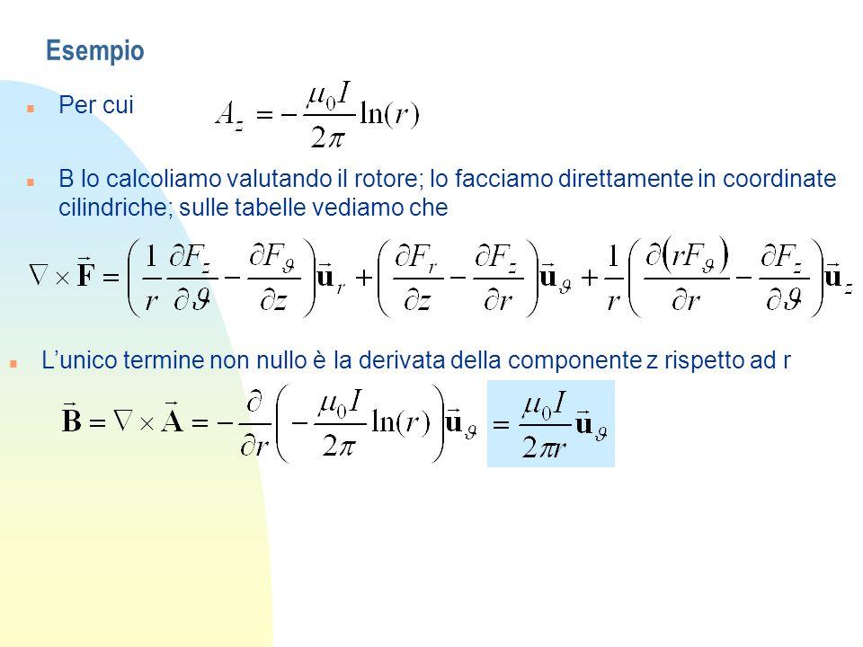 Esempio n Per cui n B lo calcoliamo valutando il rotore; lo facciamo direttamente in coordinate cilindriche; sulle tabelle vediamo che n Lunico termin