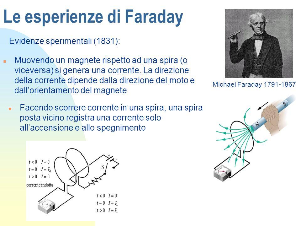 Le esperienze di Faraday Evidenze sperimentali (1831): Michael Faraday 1791-1867 n Muovendo un magnete rispetto ad una spira (o viceversa) si genera u