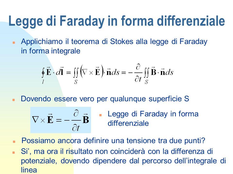Legge di Faraday in forma differenziale n Applichiamo il teorema di Stokes alla legge di Faraday in forma integrale n Dovendo essere vero per qualunqu