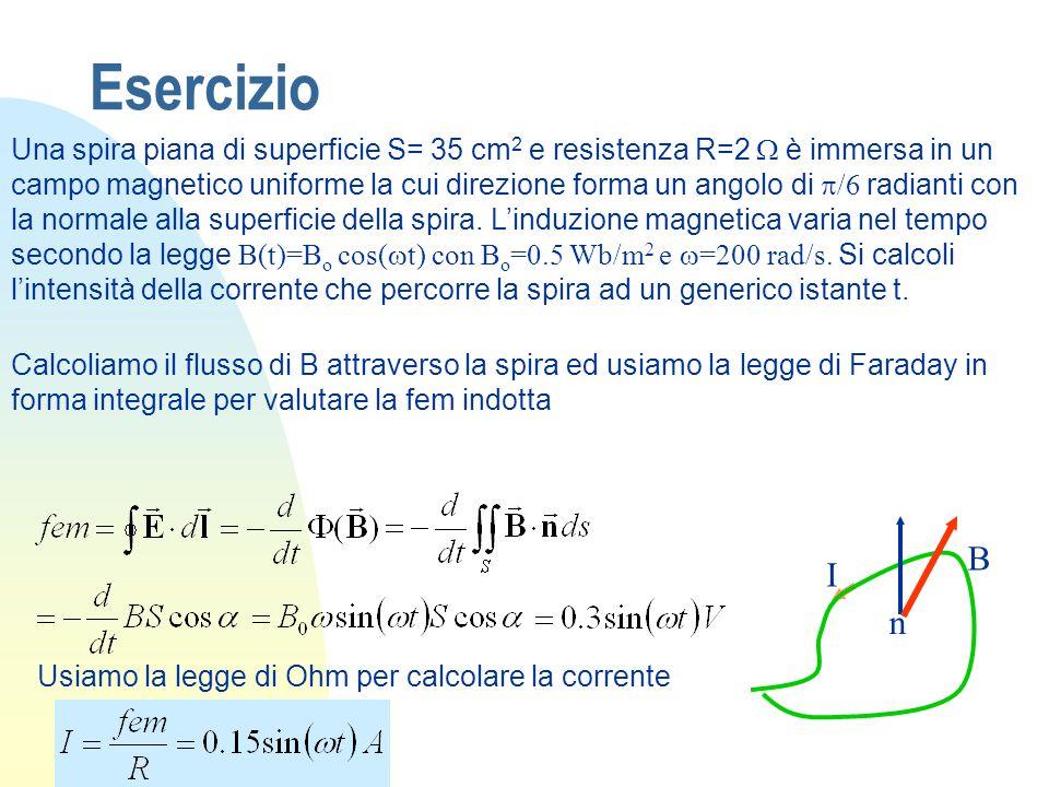 Esercizio Una spira piana di superficie S= 35 cm 2 e resistenza R=2 è immersa in un campo magnetico uniforme la cui direzione forma un angolo di /6 ra
