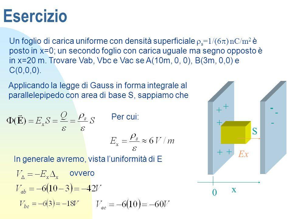 Un foglio di carica uniforme con densità superficiale s =1/(6 ) nC/m 2 è posto in x=0; un secondo foglio con carica uguale ma segno opposto è in x=20