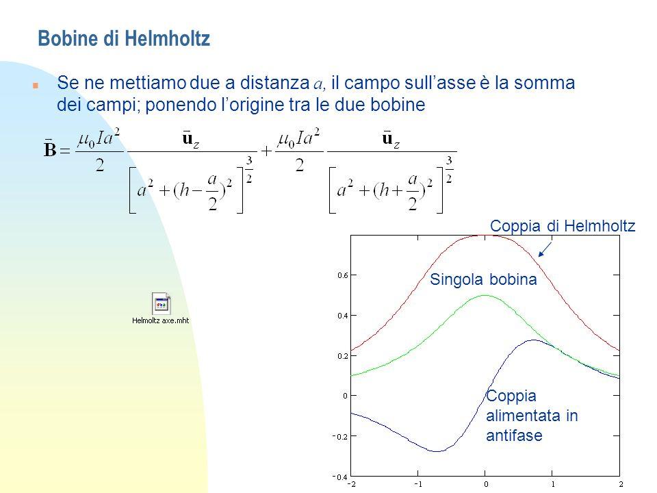 Bobine di Helmholtz Se ne mettiamo due a distanza a, il campo sullasse è la somma dei campi; ponendo lorigine tra le due bobine Coppia di Helmholtz Si