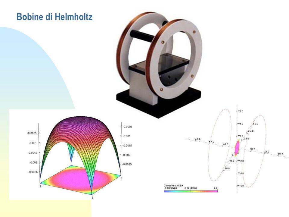 Un magnete in moto rispetto ad una spira Il campo magnetico di un piccolo magnete permanente in moto in prossimità di una spira...