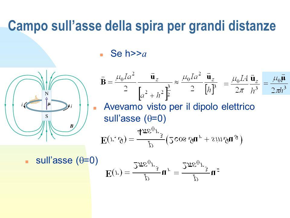 Il potenziale vettore n Abbiamo visto che n Per cui è sempre possibile scrivere n Dove A si definisce potenziale vettore n Così come il potenziale scalare era definito a meno di una costante, il potenziale vettore non è unico n Abbiamo molti gradi di libertà: se sostituiamo n B non cambia, poiché il rotore del gradiente è nullo n La magnetostatica è completamente determinata dalla condizione di divergenza nulla (conglobata nella definizione di A) e dalla legge di Ampère