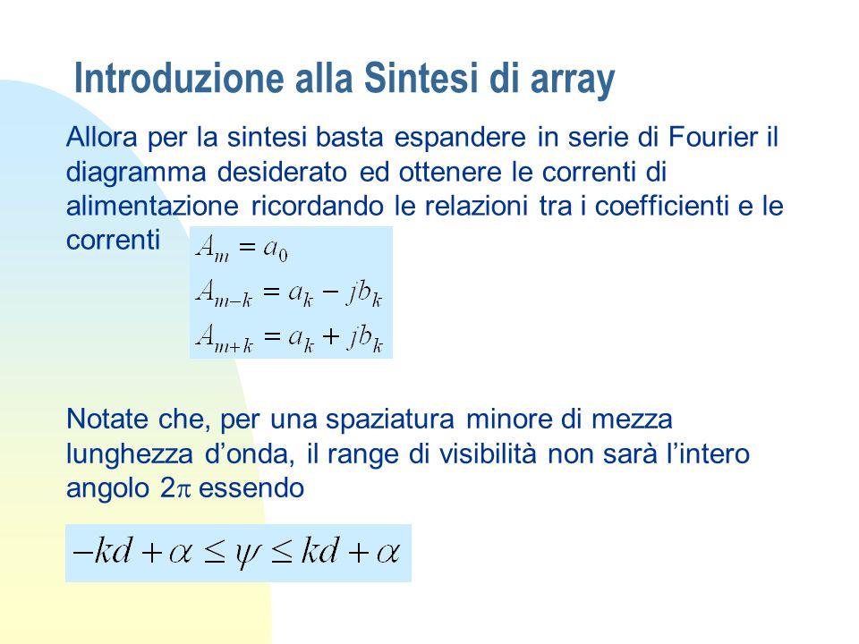 Introduzione alla Sintesi di array Allora per la sintesi basta espandere in serie di Fourier il diagramma desiderato ed ottenere le correnti di alimen