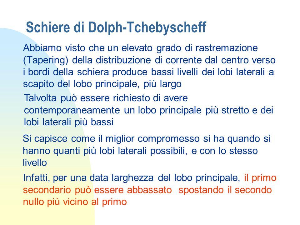 Schiere di Dolph-Tchebyscheff Abbiamo visto che un elevato grado di rastremazione (Tapering) della distribuzione di corrente dal centro verso i bordi