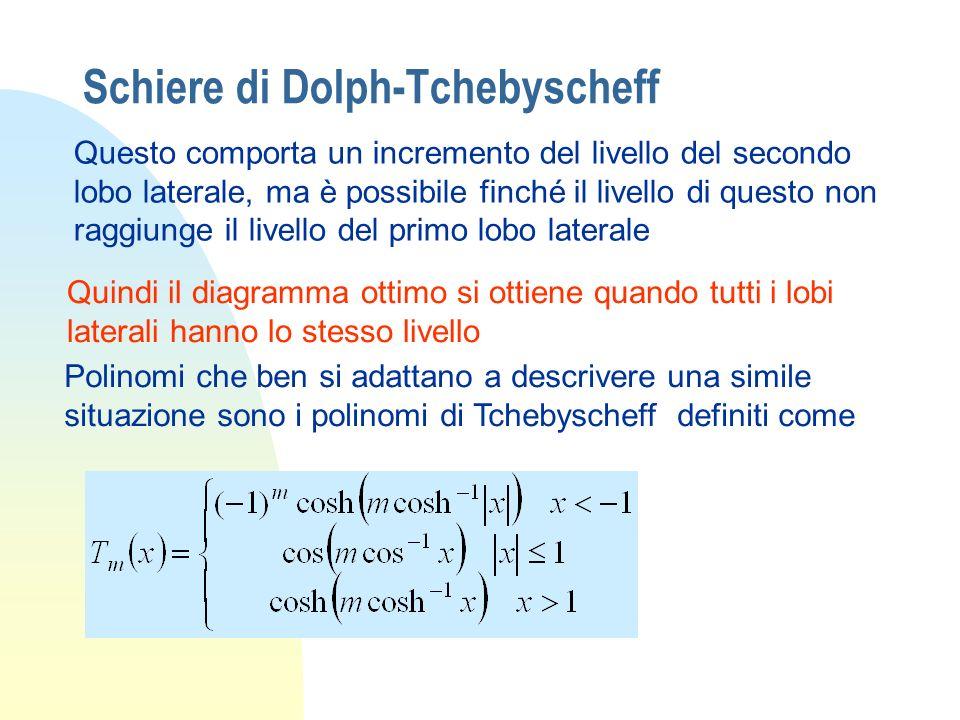 Schiere di Dolph-Tchebyscheff Questo comporta un incremento del livello del secondo lobo laterale, ma è possibile finché il livello di questo non ragg