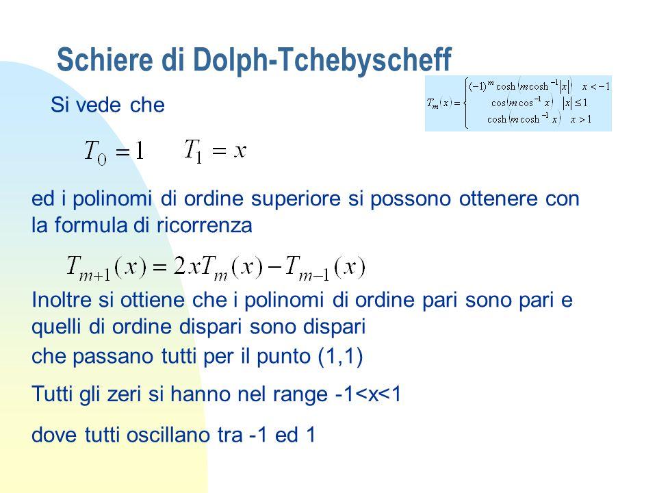 Schiere di Dolph-Tchebyscheff Si vede che ed i polinomi di ordine superiore si possono ottenere con la formula di ricorrenza Inoltre si ottiene che i