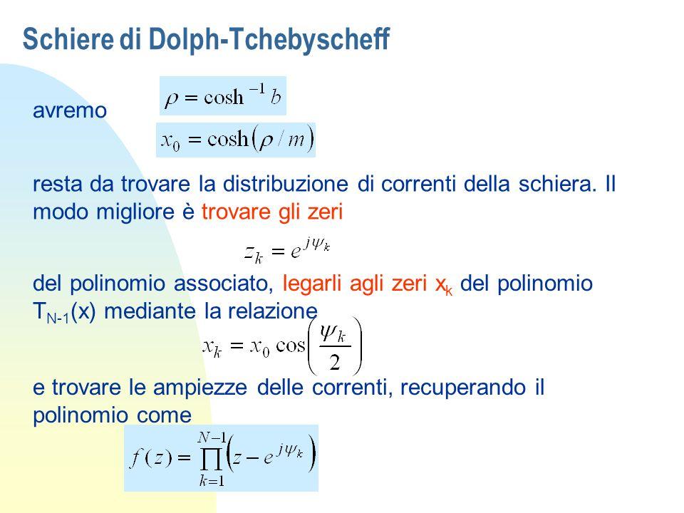 Schiere di Dolph-Tchebyscheff avremo resta da trovare la distribuzione di correnti della schiera. Il modo migliore è trovare gli zeri del polinomio as
