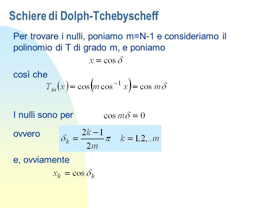 Schiere di Dolph-Tchebyscheff Per trovare i nulli, poniamo m=N-1 e consideriamo il polinomio di T di grado m, e poniamo così che I nulli sono per ovve