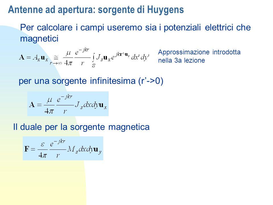 Antenne ad apertura: sorgente di Huygens Per calcolare i campi useremo sia i potenziali elettrici che magnetici per una sorgente infinitesima (r->0) A