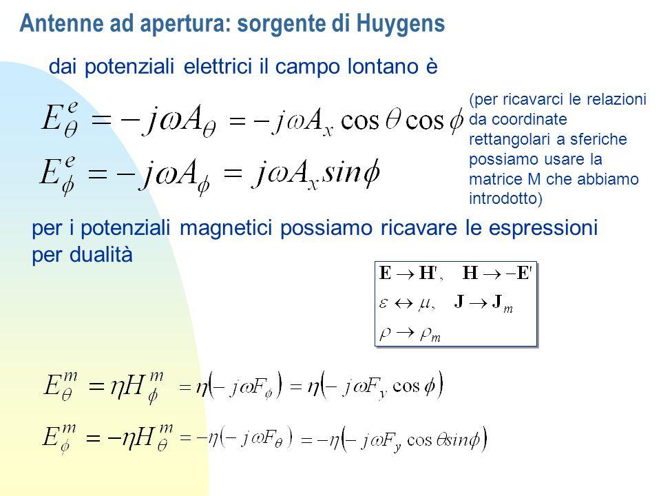 Antenne ad apertura: sorgente di Huygens dai potenziali elettrici il campo lontano è per i potenziali magnetici possiamo ricavare le espressioni per d