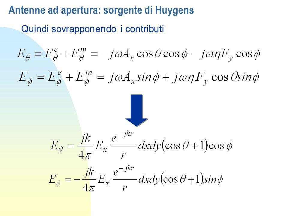 Antenne ad apertura: sorgente di Huygens Quindi sovrapponendo i contributi