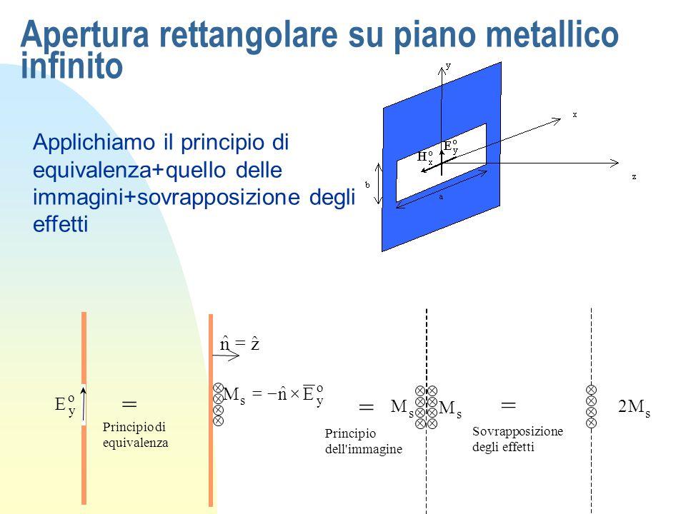 Apertura rettangolare su piano metallico infinito o y E z ˆ n ˆ o ys En ˆ M = Principiodi equivalenza = Principio dell'immagine s M s M s M2 = Sovrapp