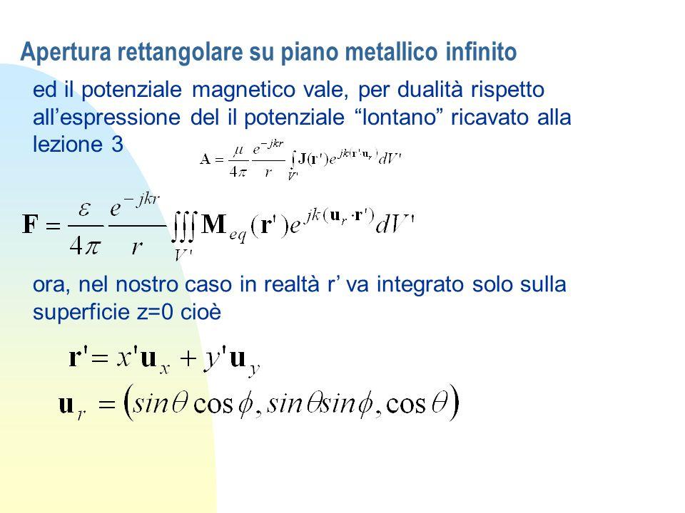 Apertura rettangolare su piano metallico infinito ed il potenziale magnetico vale, per dualità rispetto allespressione del il potenziale lontano ricav