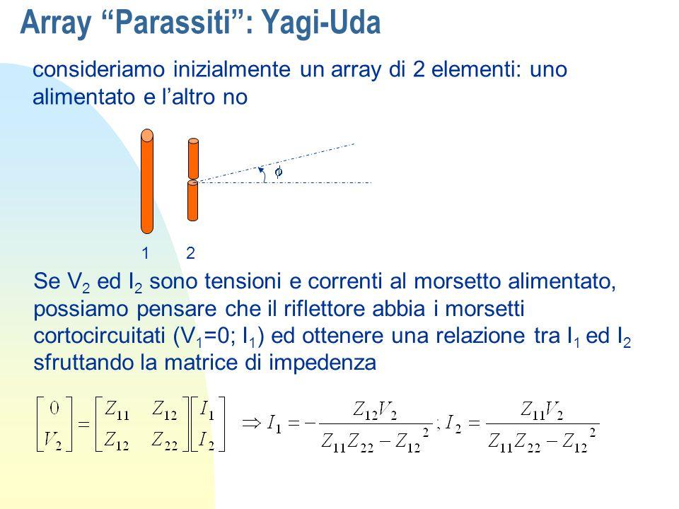 Array Parassiti: Yagi-Uda consideriamo inizialmente un array di 2 elementi: uno alimentato e laltro no Se V 2 ed I 2 sono tensioni e correnti al morse