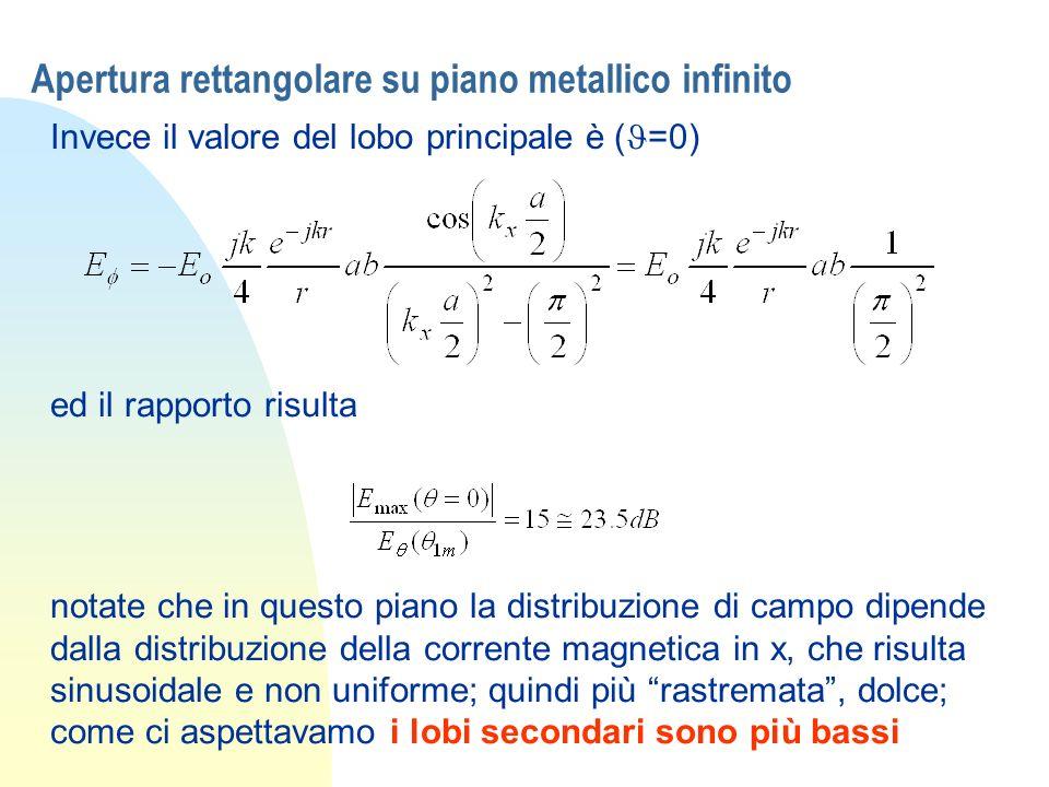 Apertura rettangolare su piano metallico infinito Invece il valore del lobo principale è ( =0) ed il rapporto risulta notate che in questo piano la di