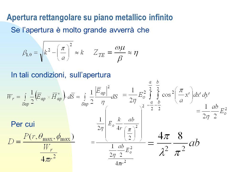 Apertura rettangolare su piano metallico infinito Se lapertura è molto grande avverrà che In tali condizioni, sullapertura Per cui