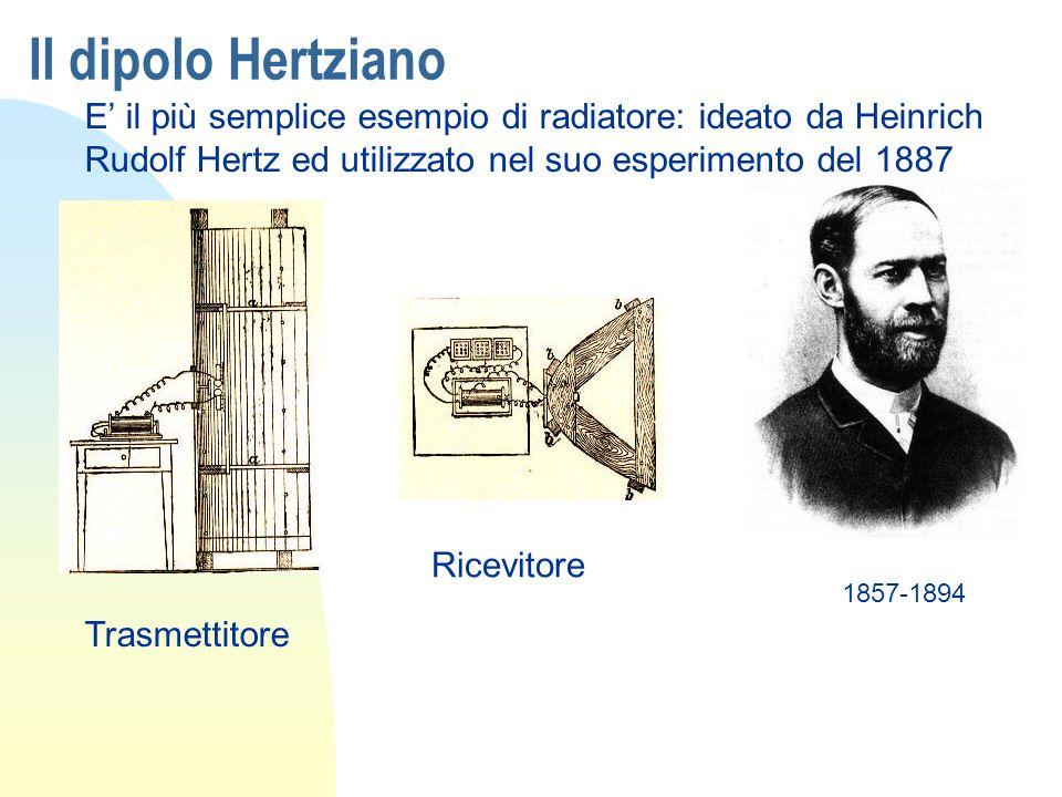 Il dipolo Hertziano E il più semplice esempio di radiatore: ideato da Heinrich Rudolf Hertz ed utilizzato nel suo esperimento del 1887 1857-1894 Trasm