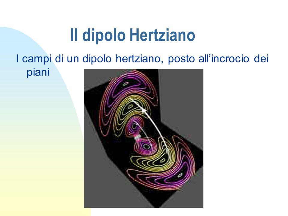 Il dipolo Hertziano I campi di un dipolo hertziano, posto allincrocio dei piani