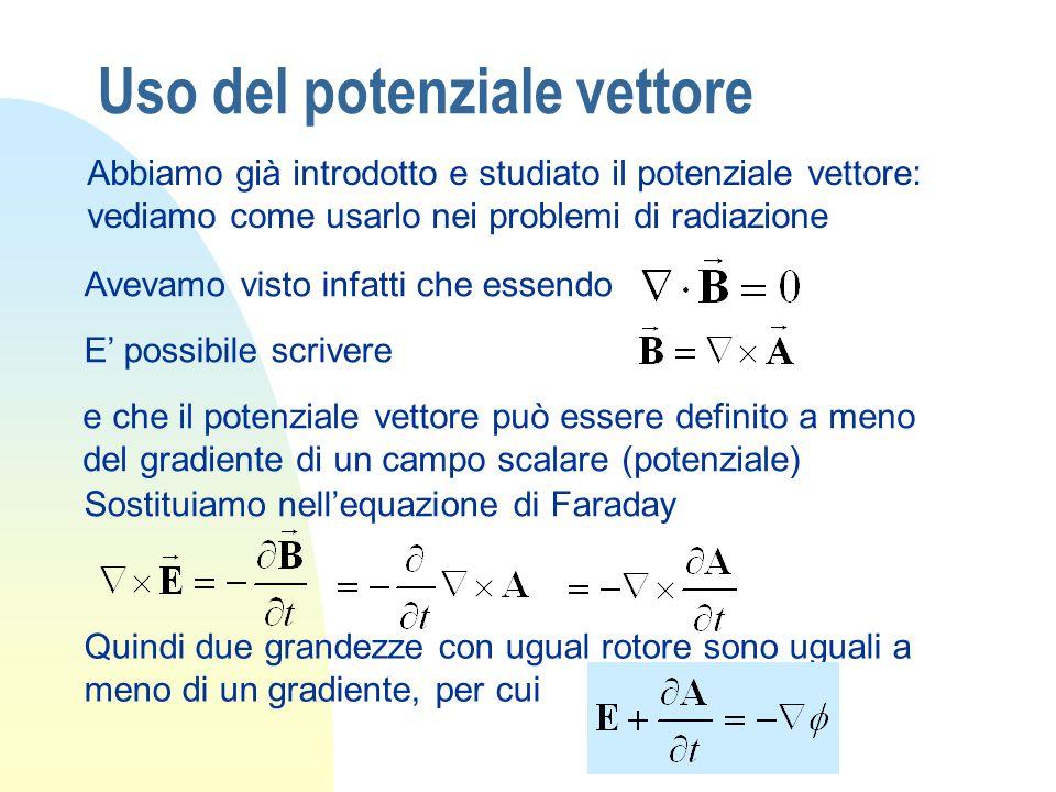 Uso del potenziale vettore Ora usiamo tale espressione nella legge di Gauss Quindi Ora sostituiamo nella legge di Ampère Daltro canto sappiamo che e che la divergenza del potenziale vettore è un nostro grado di libertà (lezione 10).