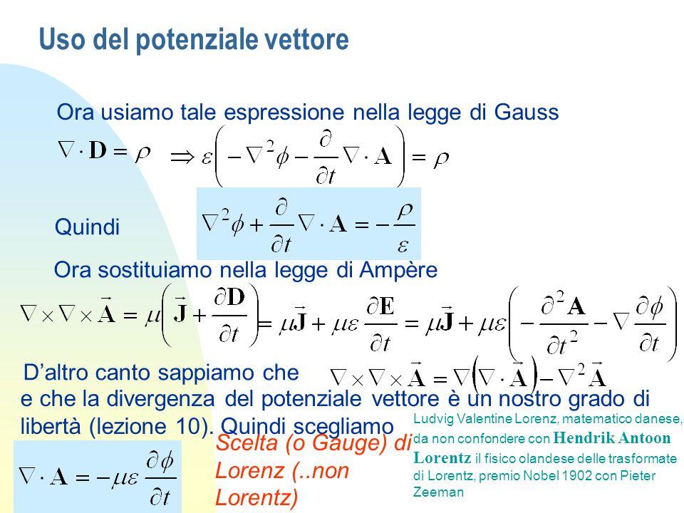 Uso del potenziale vettore Con tale scelta, il potenziale vettore soddisfa ad unequazione donda, come la conosciamo Ed anche leq per il potenziale scalare diventa Nota: la scelta di Lorenz non solo semplifica i conti, ma ha un significato fisico: esprime in modo diverso la continuità della carica