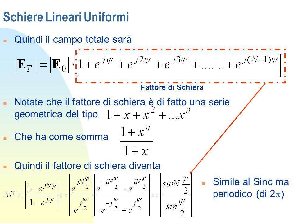 Schiere Lineari Uniformi n Quindi il campo totale sarà Fattore di Schiera n Notate che il fattore di schiera è di fatto una serie geometrica del tipo