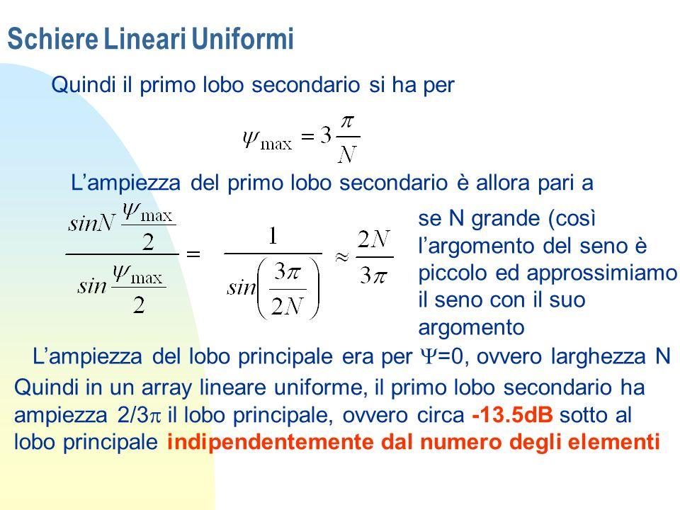 Schiere Lineari Uniformi Quindi il primo lobo secondario si ha per Lampiezza del primo lobo secondario è allora pari a se N grande (così largomento de