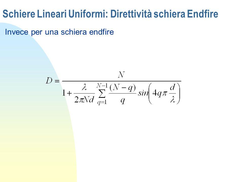 Schiere Lineari Uniformi: Direttività schiera Endfire Invece per una schiera endfire