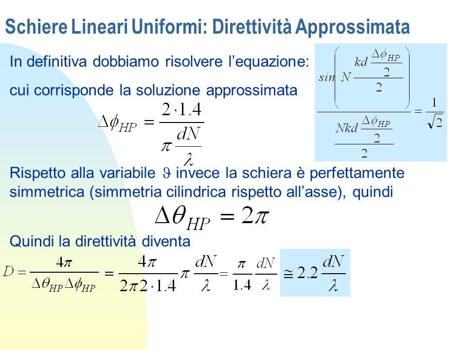 Schiere Lineari Uniformi: Direttività Approssimata In definitiva dobbiamo risolvere lequazione: cui corrisponde la soluzione approssimata Rispetto all