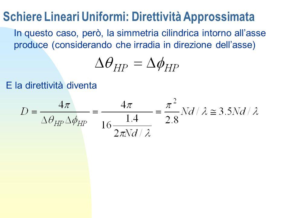 Schiere Lineari Uniformi: Direttività Approssimata In questo caso, però, la simmetria cilindrica intorno allasse produce (considerando che irradia in