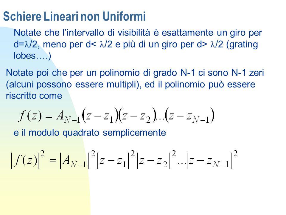 Schiere Lineari non Uniformi Notate che lintervallo di visibilità è esattamente un giro per d= /2, meno per d /2 (grating lobes….) Notate poi che per