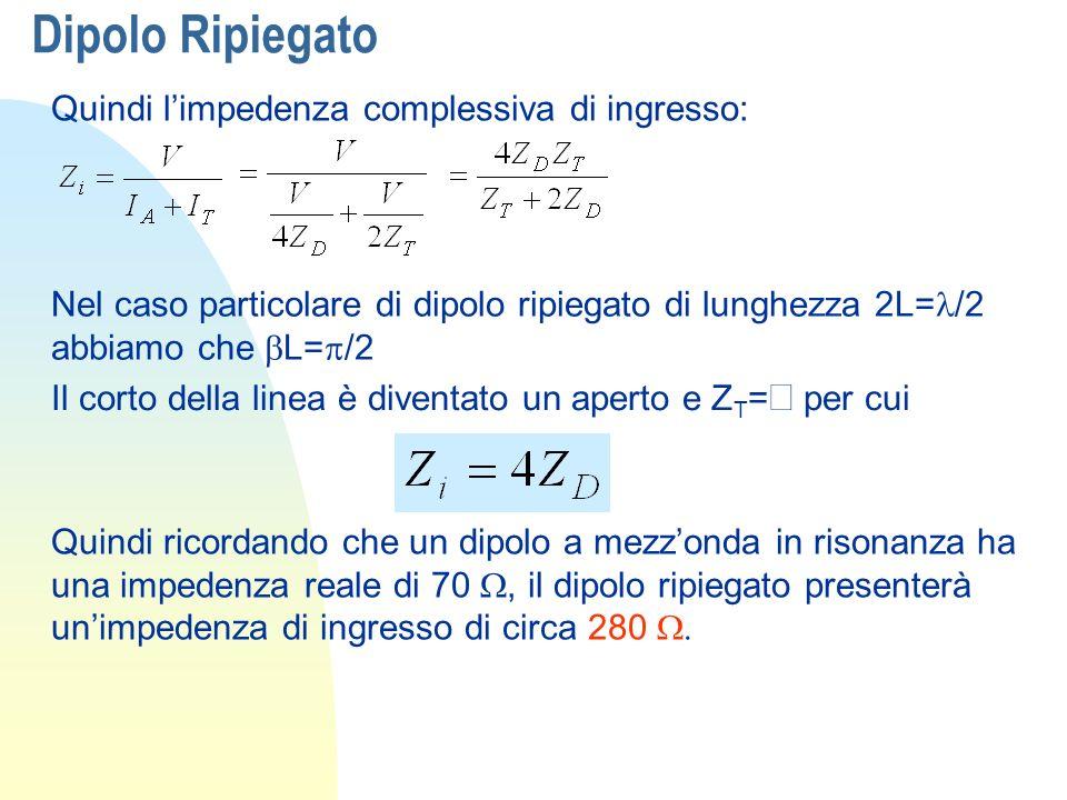 Dipolo Ripiegato Quindi limpedenza complessiva di ingresso: Nel caso particolare di dipolo ripiegato di lunghezza 2L= /2 abbiamo che L= /2 Il corto de