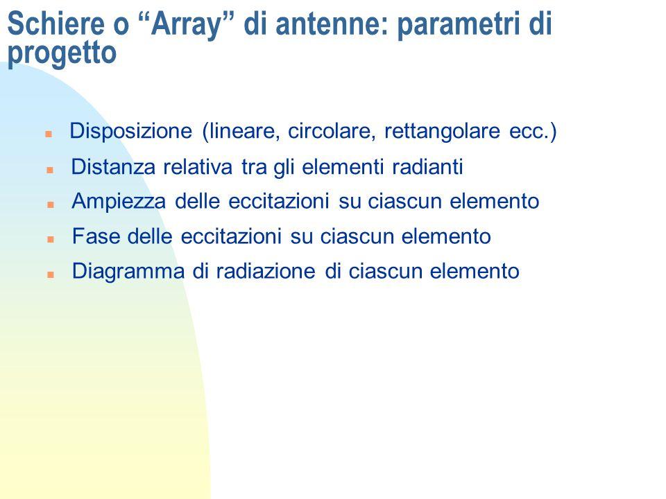 Schiere o Array di antenne: parametri di progetto n Disposizione (lineare, circolare, rettangolare ecc.) n Distanza relativa tra gli elementi radianti