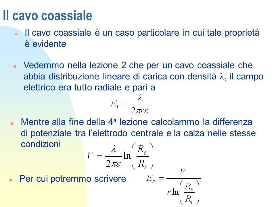 Il cavo coassiale n Nel caso dinamico ma TEM, tutto resta immutato, tranne il fatto che ora la differenza di potenziale ha senso solo in piani trasversali alla direzione di propagazione, cioè V=V(z): n Ovvero che per V(z) vale tutto ciò che sappiamo dalle equazioni del telegrafista n In cui sappiamo che la dipendenza da z è del tipo n Del resto il cavo coassiale è lesempio più immediato di linea di trasmissione