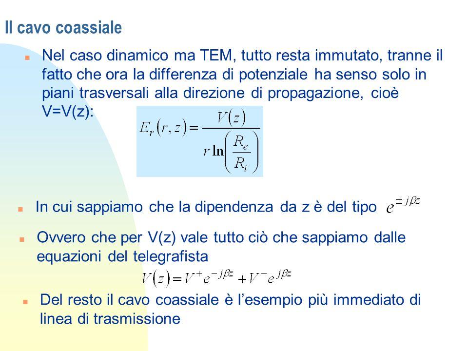 Il cavo coassiale n Per il campo magnetico valgono le stesse considerazioni: il campo magnetostatico è fondamentalmente quello della legge di Biot-Savart, come ribadito nella lezione 10 n Dove sappiamo che n Nel caso dinamico ma TEM, tutto resta immutato, tranne il fatto che ora I=I(z): n E Zo era stato calcolato nella lezione 15