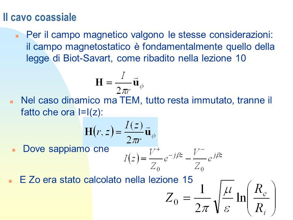 Il cavo coassiale n Per il campo magnetico valgono le stesse considerazioni: il campo magnetostatico è fondamentalmente quello della legge di Biot-Sav