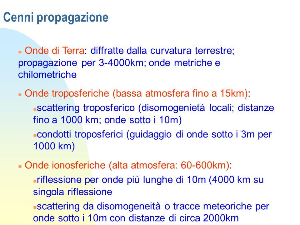 Cenni propagazione n Onde di Terra: diffratte dalla curvatura terrestre; propagazione per 3-4000km; onde metriche e chilometriche n Onde troposferiche