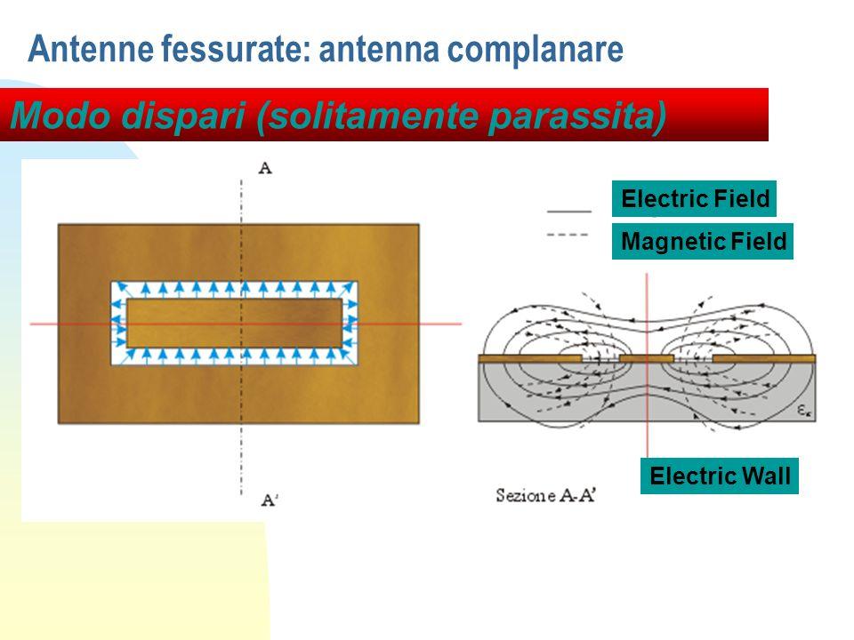 Antenne fessurate: antenna complanare Modo pari Electric Field Magnetic Field Magnetic wall Possibilità di sintonizzare indipendentemente modo pari e modo dispari Il modo dipari è quello indicato per il funzionamento da antenna; il modo pari può essere sfruttato per fare per es.