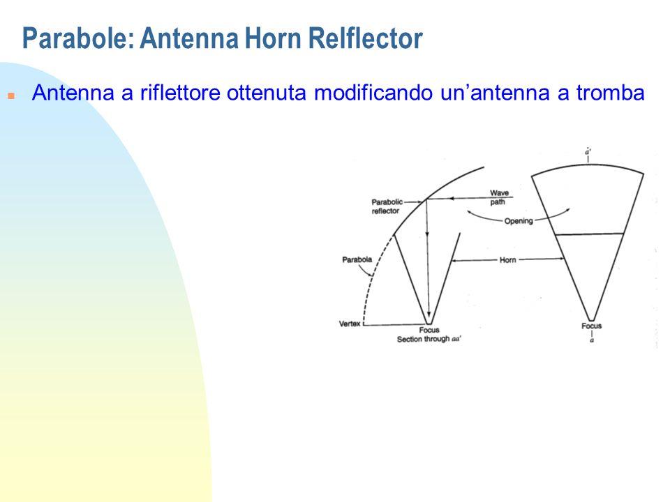 Parabole: Antenna Horn Relflector n Antenna a riflettore ottenuta modificando unantenna a tromba