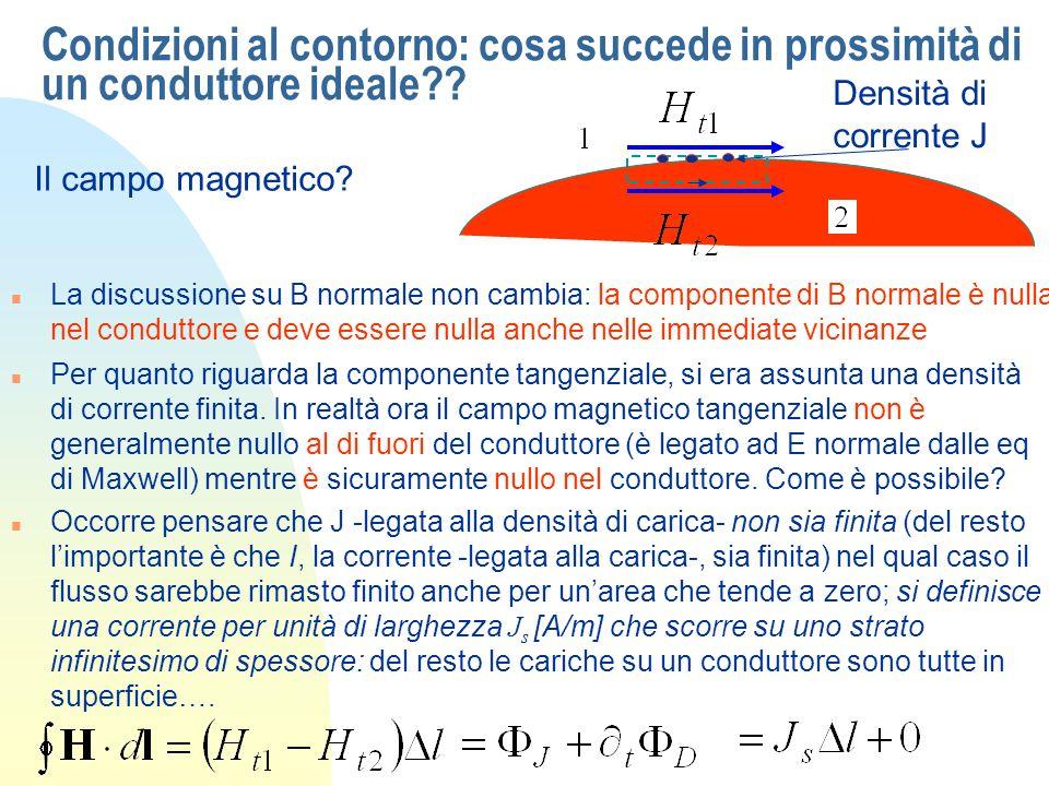 Condizioni al contorno: cosa succede in prossimità di un conduttore ideale?? Il campo magnetico? n La discussione su B normale non cambia: la componen