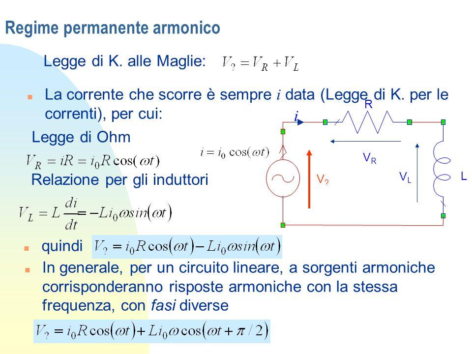 Regime permanente armonico Legge di K. alle Maglie: n quindi L R i VRVR VLVL V?V? La corrente che scorre è sempre i data (Legge di K. per le correnti)