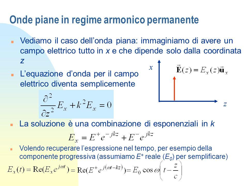Onde piane in regime armonico permanente n Vediamo il caso dellonda piana: immaginiamo di avere un campo elettrico tutto in x e che dipende solo dalla