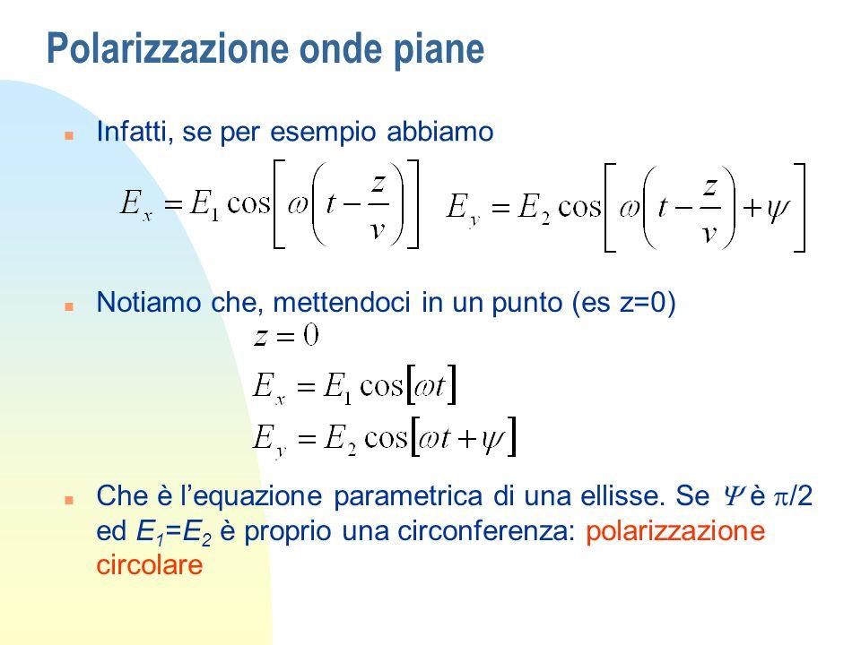 Polarizzazione onde piane n Infatti, se per esempio abbiamo n Notiamo che, mettendoci in un punto (es z=0) Che è lequazione parametrica di una ellisse