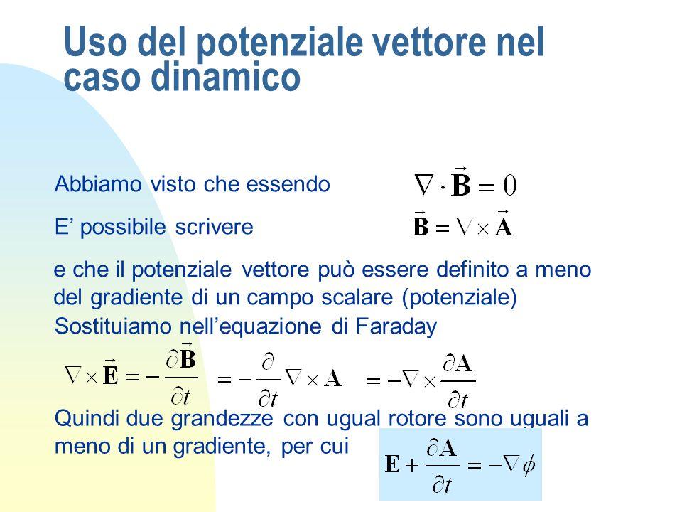 Uso del potenziale vettore nel caso dinamico Abbiamo visto che essendo E possibile scrivere e che il potenziale vettore può essere definito a meno del