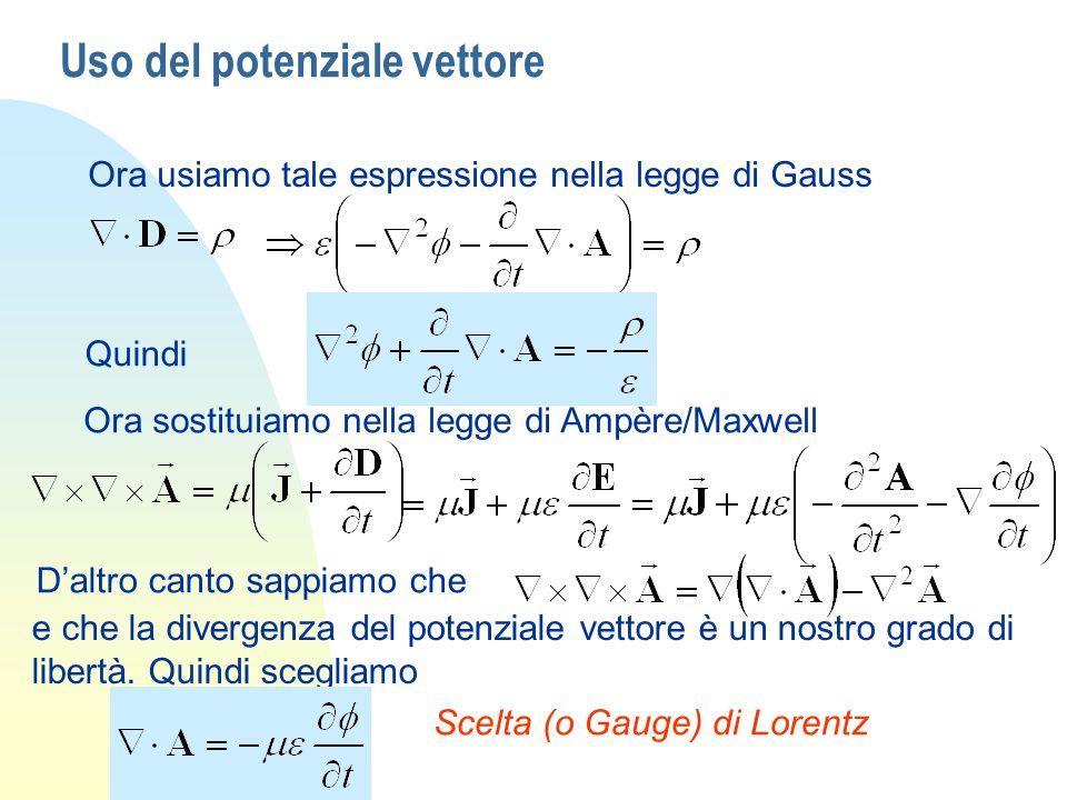 Uso del potenziale vettore Ora usiamo tale espressione nella legge di Gauss Quindi Ora sostituiamo nella legge di Ampère/Maxwell Daltro canto sappiamo