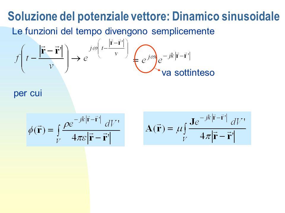 Soluzione del potenziale vettore: Dinamico sinusoidale Le funzioni del tempo divengono semplicemente per cui va sottinteso