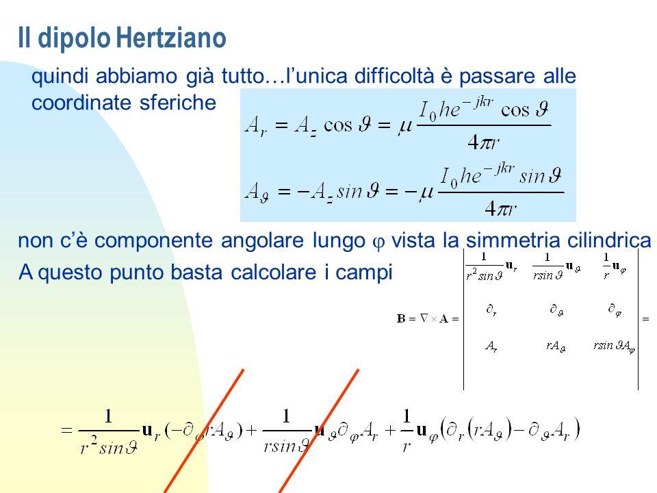 Il dipolo Hertziano quindi abbiamo già tutto…lunica difficoltà è passare alle coordinate sferiche non cè componente angolare lungo vista la simmetria